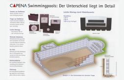 Capena Schwimmbäder